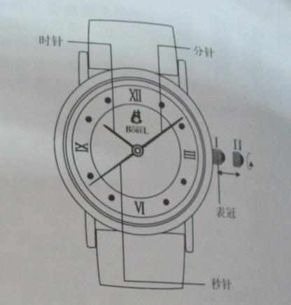 ck手表如何调时间_依波路手表时间,日期调校方法