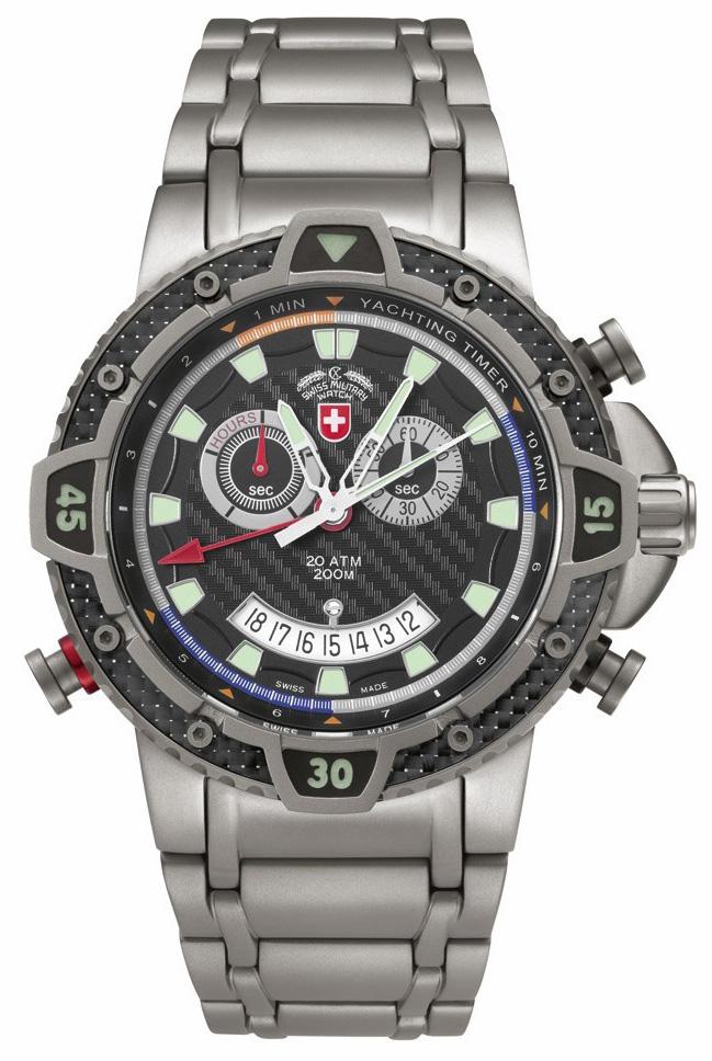 手表防水概念,手表防水等级分为哪几个级别
