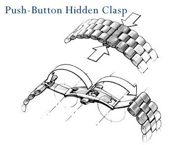 手表表带怎么打开?怎么解开皮/钢带手表蝴蝶扣并戴好?