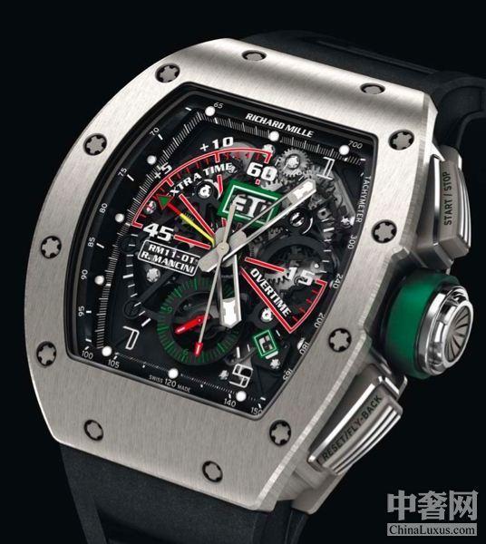 三款瑞士Richard Mille 顶级腕表介绍