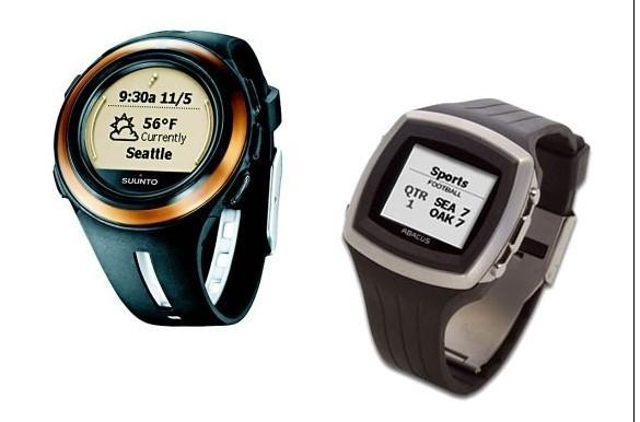 智能手表发展简史:可追溯至70年前