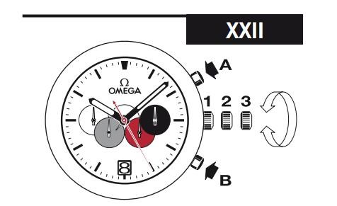 Omega欧米茄自动上链计时表时间、日期调校方法(二)