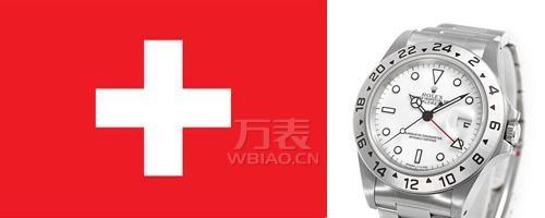 劳力士手表的产地——瑞士