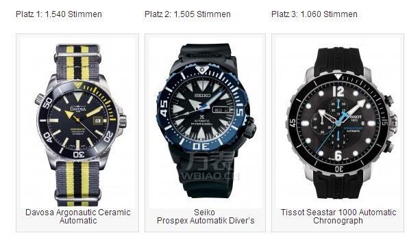 万表网丨Watch time评选出2014年优秀潜水腕表