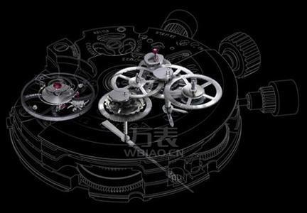 从品牌定位、机芯、手表定价解析雪铁纳手表怎么样