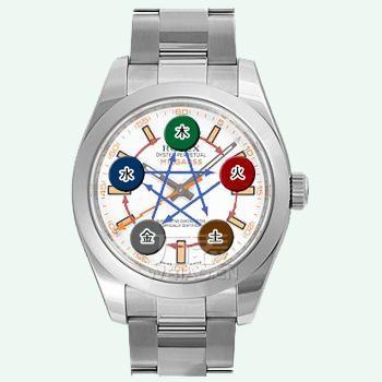 """戴手表的讲究五行转运篇——命理中缺、时运""""表""""补"""