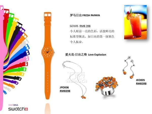 戴在手腕上的时装——swatch手表的说明书