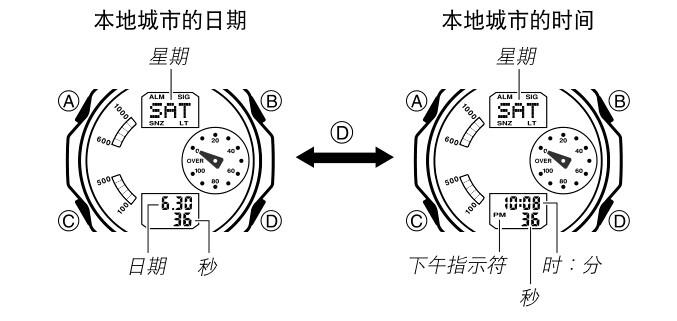 卡西欧电子手表怎么调日期及时间?卡西欧说明书详解调校