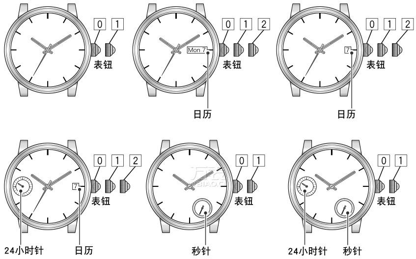 汉米尔顿手表调整时间的方法步骤说明书
