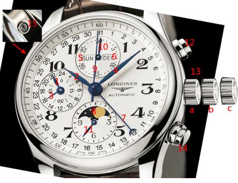 浪琴六针手表介绍,浪琴六针手表使用说明