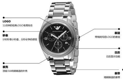 阿玛尼手表使用说明书为您剖析所有功能设定