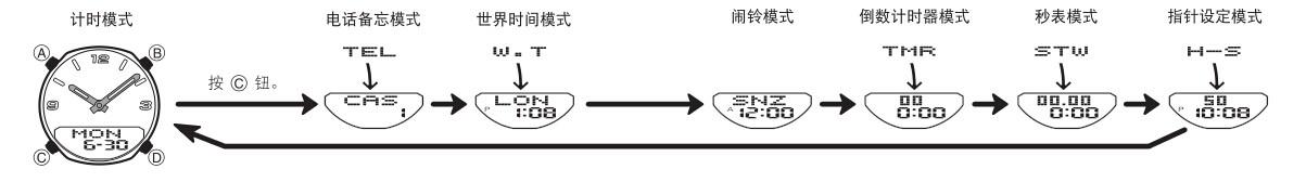 卡西欧手表2747说明书(官方中文版)教你轻松用表