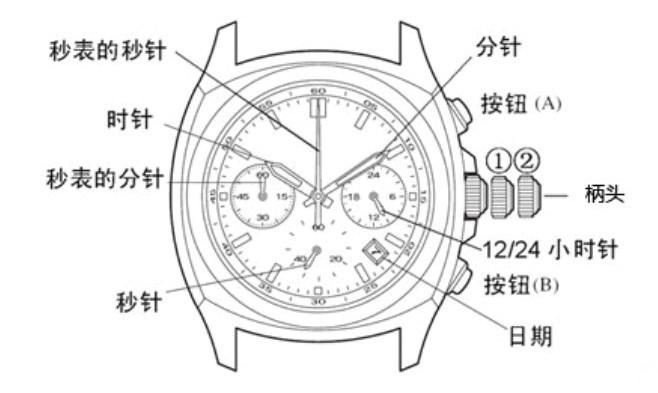 西铁城手表说明书 为你解决西铁城手表出现的问题