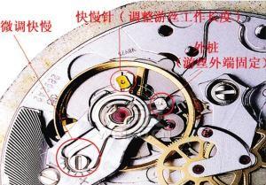 雷达手表不准是何原因?手表不准之游丝、快慢针常见故障