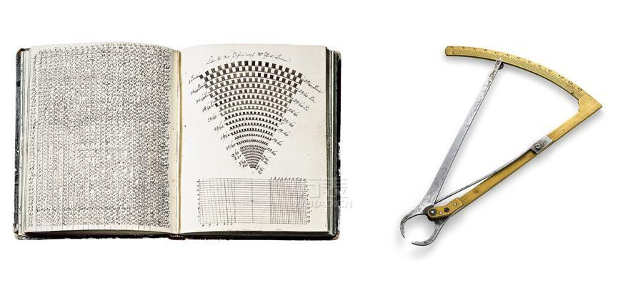 旅行日志的其中两页,朗格采用的十进计公制系统