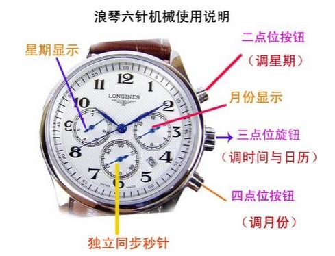 浪琴6针机械手表 复杂功能体现出精湛工艺和精致设计