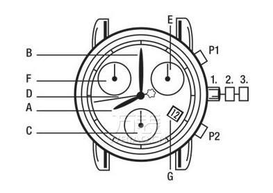 万宝龙侧影系列手表怎么设置时间和日期?图文解说