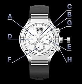 Piaget伯爵计时腕表使用说明、维护保养建议