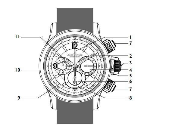积家Master Compressor Chronopraph 计时大师系列腕表调时方法