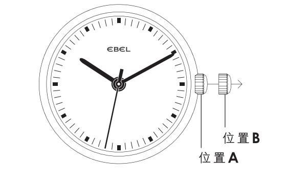 Ebel玉宝石英表时间、日期设定方法