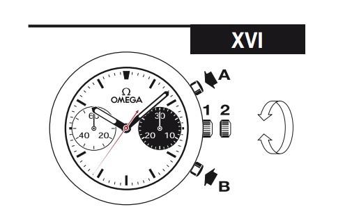 Omega欧米茄手动上链计时表时间、月相调校方法