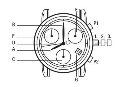 万宝龙明星系列石英机芯腕表时间、日期设置方法