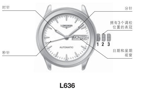 浪琴L607、L636自动上弦腕表时间、日期调校方法