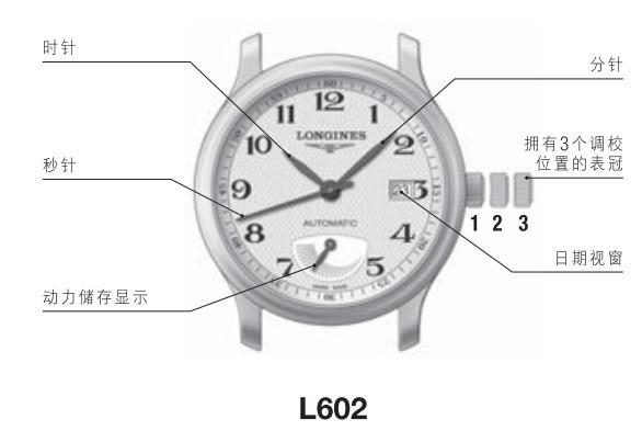 浪琴L602自动上弦腕表时间、日期调校方法