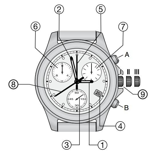 天梭石英计时腕表的时间、日期设置方法