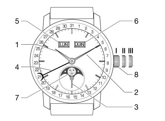 天梭月相手表调校方法