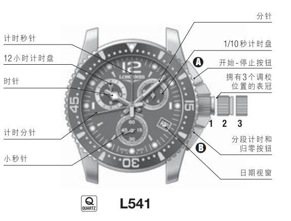浪琴 L538、L541石英计时秒表调校方法