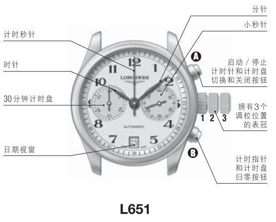 浪琴 L650、L651自动上弦机械计时秒表调校方法