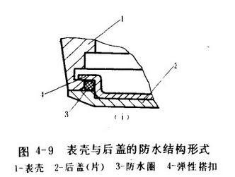 防水手表的种类,防水手表结构原理-欧米茄防水知识