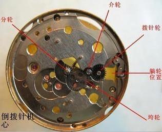 欧米茄机械表传动轮系的结构是怎样工作的?机械表传动轮系的原理
