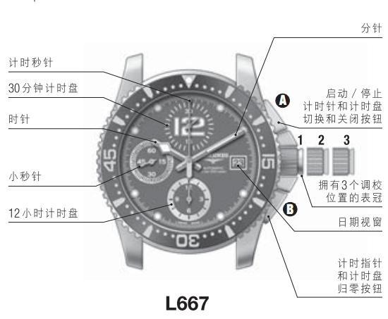 浪琴 L667 自动上弦机械计时秒表调校方法