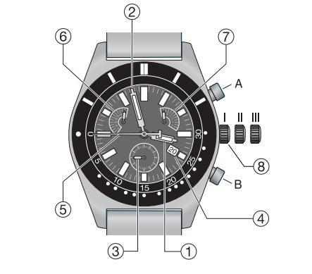 天梭计时码表G15时间、日期设置方法