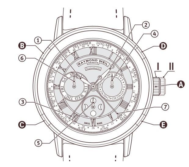 雷蒙威带日期月份、周数、天和日期功能腕表调校方法