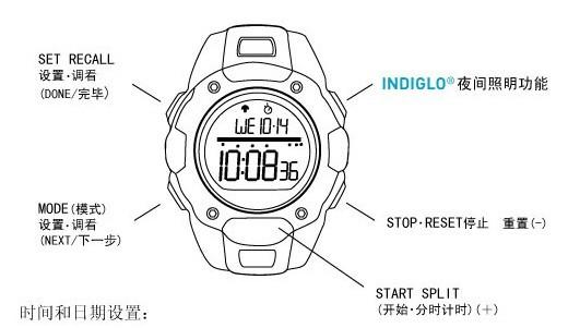 天美时铁人太阳能系列数字和指针显示腕表调校方法