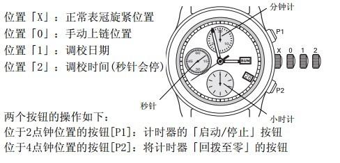 波尔表自动计时秒表使用说明