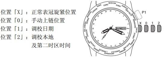 Ball波尔表世界时间腕表时间调校方法