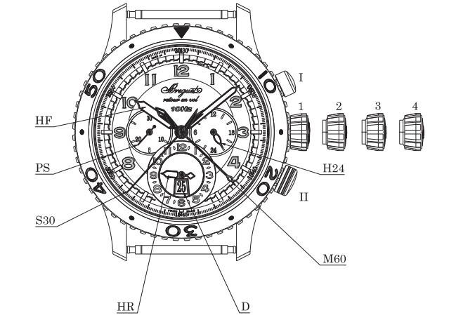 宝玑TYPE XXII 计时表 3880ST/H2/3XV 的时间和日期调校