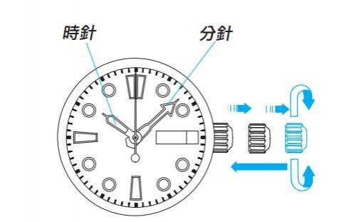 Seiko精工 V157/V158(太阳能潜水机芯)腕表的时间、日期和星期的设定