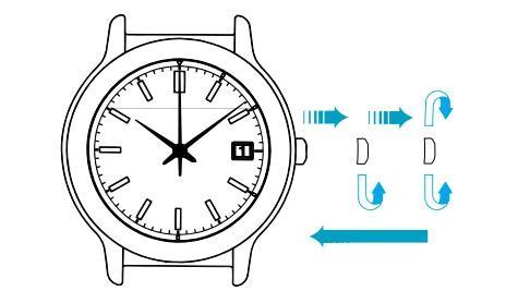 Seiko精工5J32(Kinetic人动电能)腕表的时间和日期设定方法