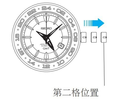 精工5M66(Kinetic 人动电能)腕表时间设定方法(一)