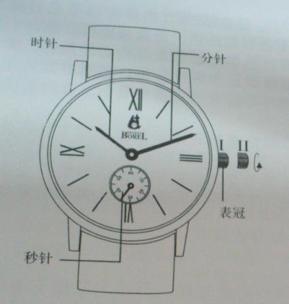 依波路手表时间、日期调校方法