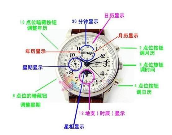 石英表怎么调时间日期