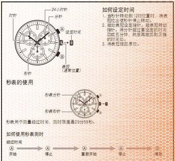 卡西欧(casio)手表中文使用说明书