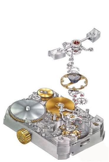 手表知识:机械表之腕表调校