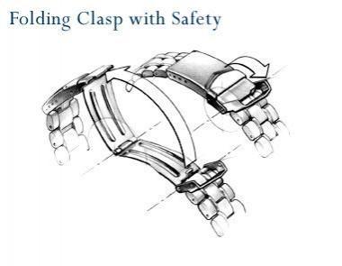 图示:手表折叠安全扣